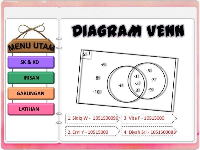 Contoh diagram venn 3 himpunan vatozozdevelopment contoh ccuart Image collections