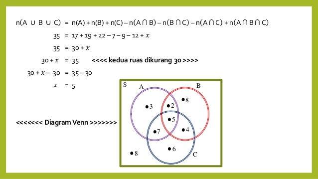 27++ Contoh Soal Cerita Diagram Venn 3 Himpunan - Kumpulan ...