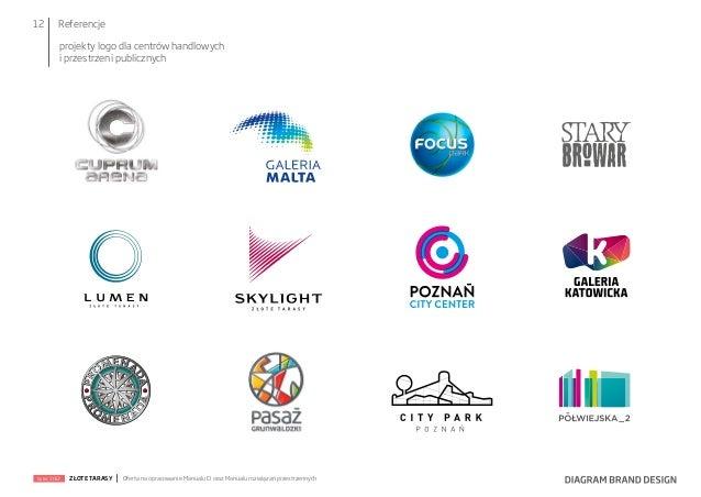 12  Referencje projekty logo dla centrów handlowych i przestrzeni publicznych  lipiec 2012  ZŁOTE TARASY  Oferta na opraco...