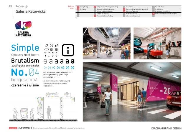 13  Referencje  Zakres prac  Galeria Katowicka  + +  Identyfikacja CI Manual  +  SIW (System Informacji wizualnej) Oznacze...