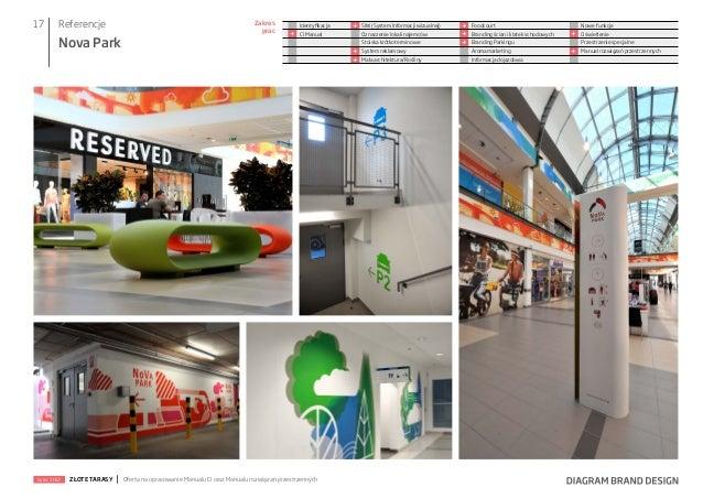 17  Referencje  Nova Park  lipiec 2012  ZŁOTE TARASY  Zakres prac  +  Identyfikacja CI Manual  + + +  Oferta na opracowani...