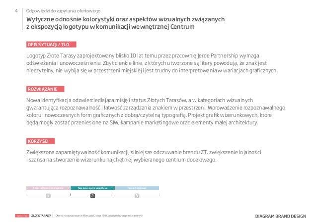 4  Odpowiedzi do zapytania ofertowego  Wytyczne odnośnie kolorystyki oraz aspektów wizualnych związanych z ekspozycją logo...