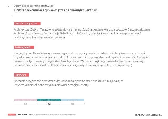 5  Odpowiedzi do zapytania ofertowego  Unifikacja komunikacji wewnątrz i na zewnątrz Centrum  OPIS SYTUACJI / TŁO  Archite...