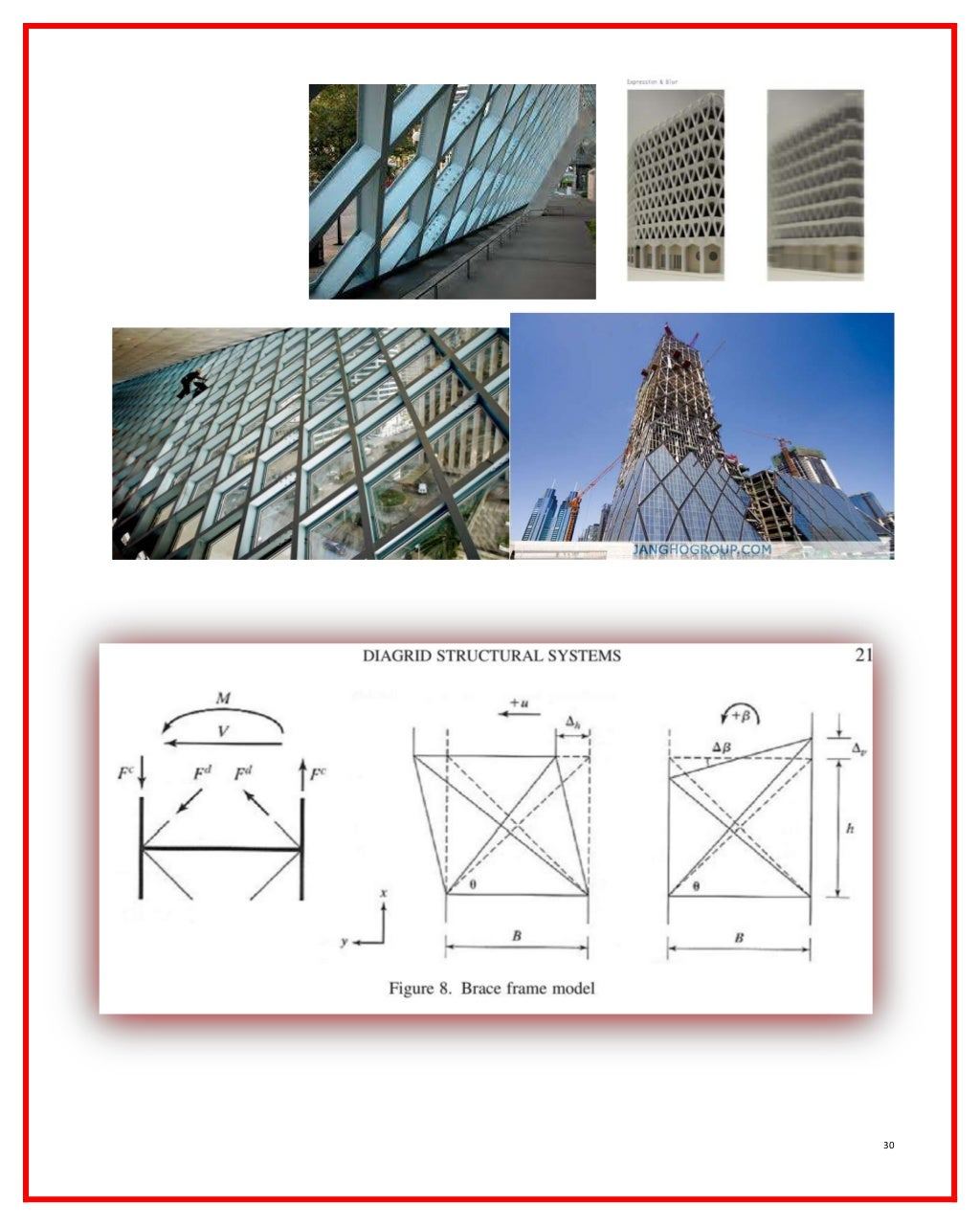 diagrid-structure-system-30-1024.jpg