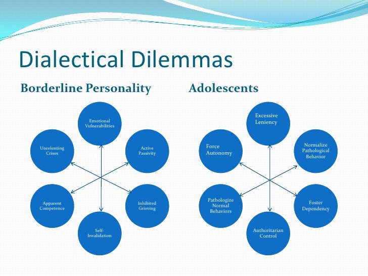what is dialectical thinking and why is it important to critical thinking
