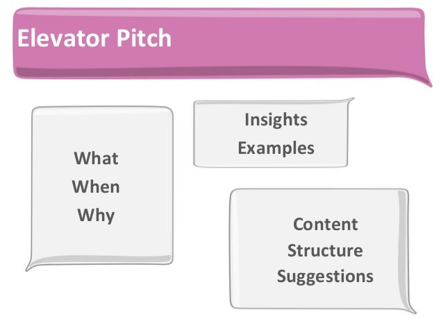 Elevator Pitch What When Why Content Structure Suggestions Insights Examples