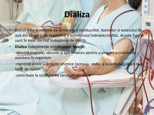 Dializa si transplantul renal Slide 3