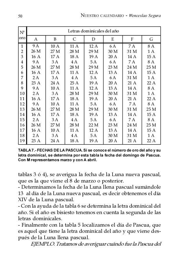 Calendario Perpetuo Semana Santa.Dialnet Nuestro Calendario 497468