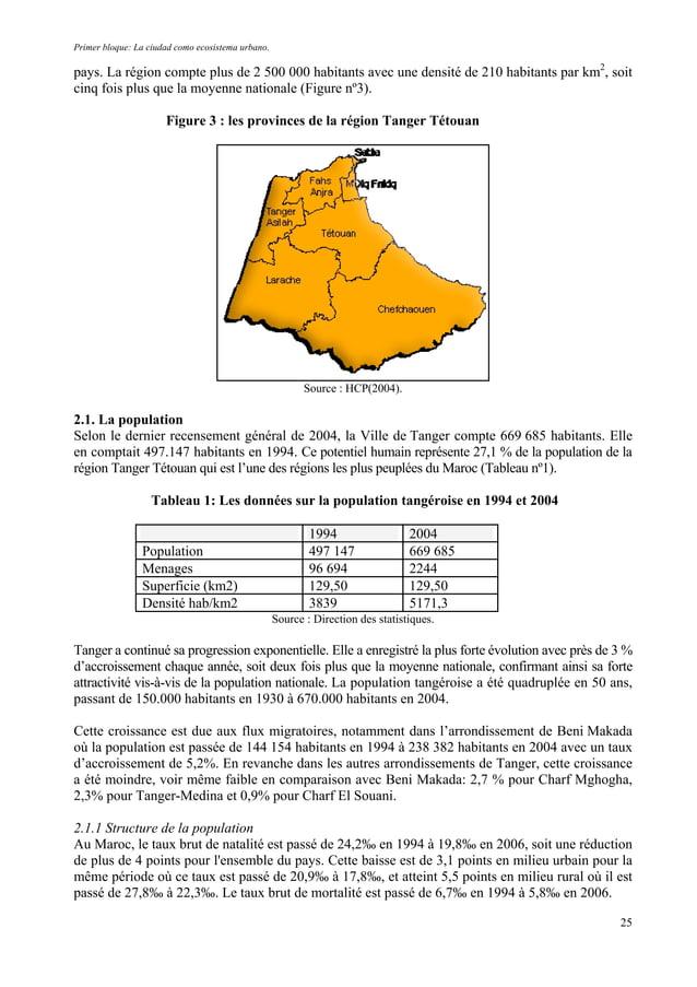 Primer bloque: La ciudad como ecosistema urbano. pays. La région compte plus de 2 500 000 habitants avec une densité de 21...