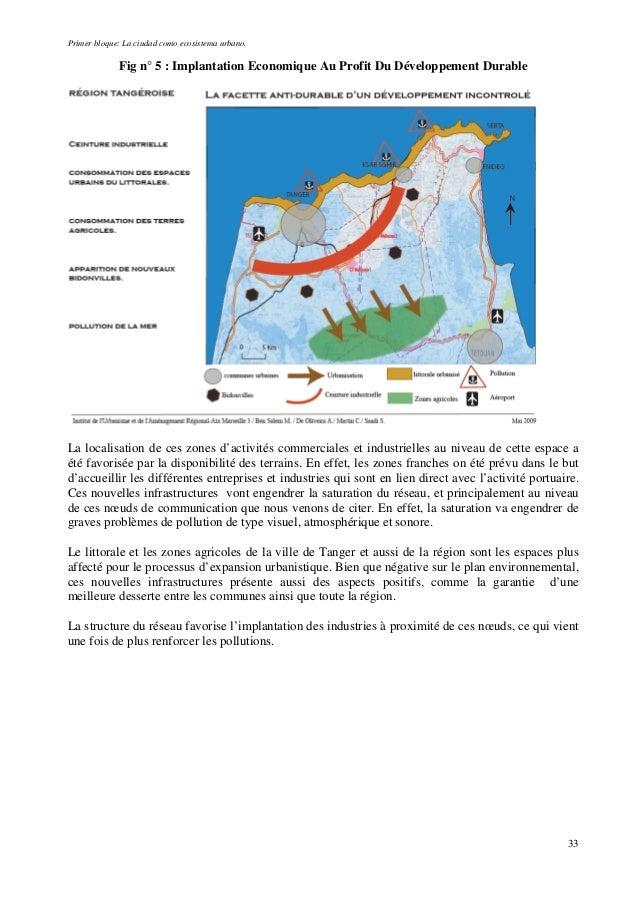 Primer bloque: La ciudad como ecosistema urbano. Fig n° 5 : Implantation Economique Au Profit Du Développement Durable La ...