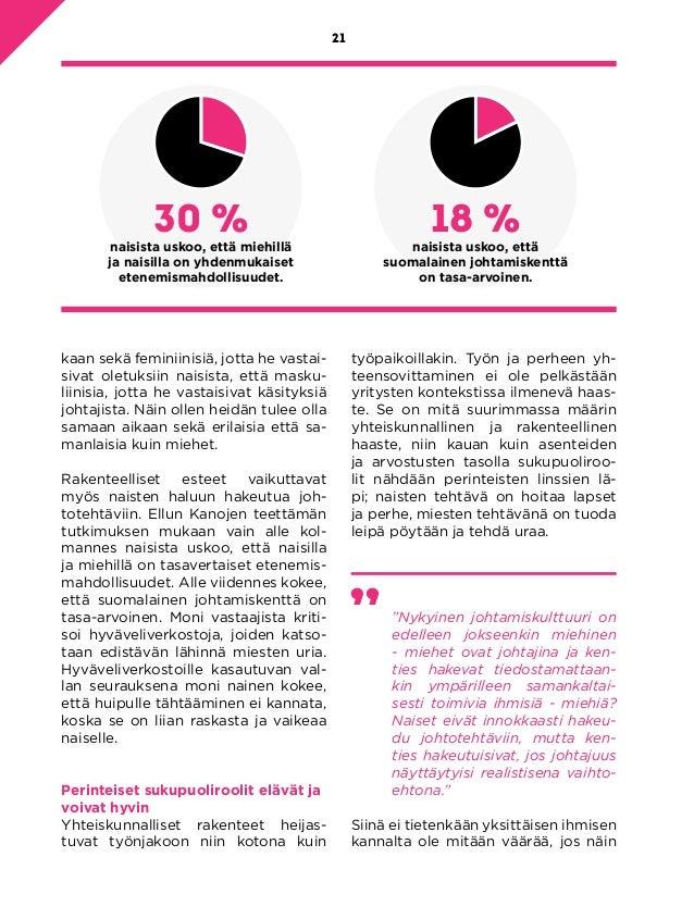 Seksiä kulttuurin naisten vaikutus mahdollisuuksia