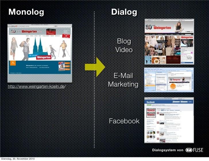 Monolog                           Dialog                                         Blog                                     ...
