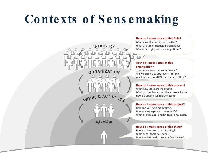 """a review structuration theory and sensemaking This is """"representative modern theories  academy of management review  reduction through processes of sensemaking structuration theory provides a new."""