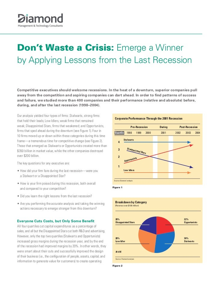 Don't Waste a Crisis: Emerge a Winner by Applying Lessons from the Last Recession   Competitive executives should welcome ...