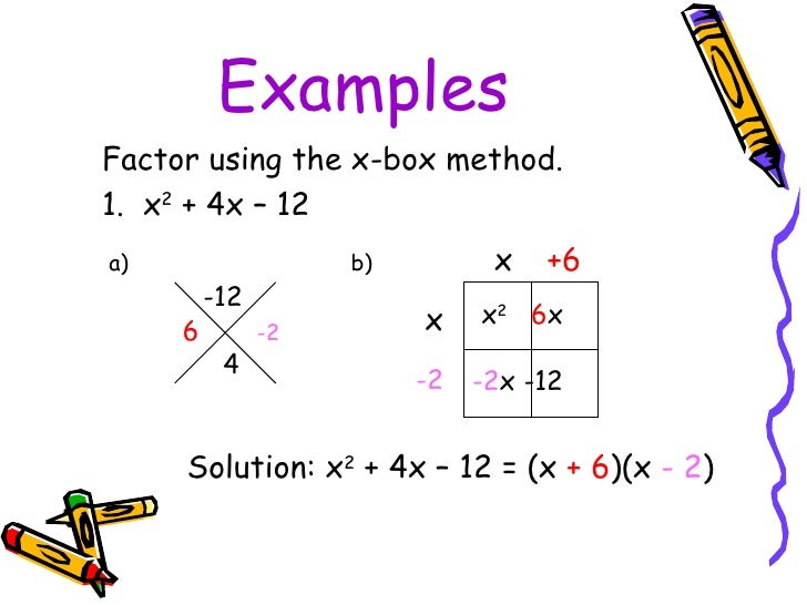 Diamond and box factoring student version