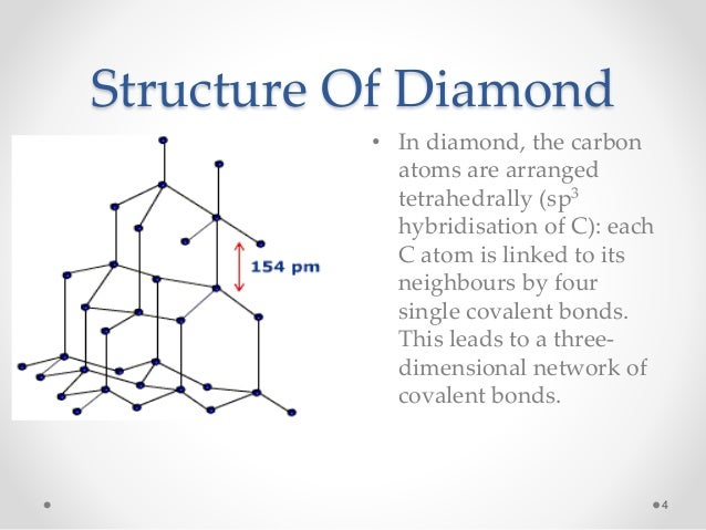 diamond chemical formula - Parfu kaptanband co