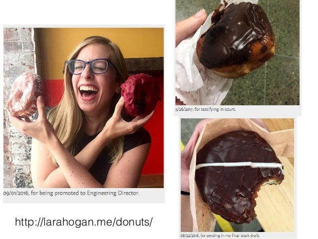 http://larahogan.me/donuts/