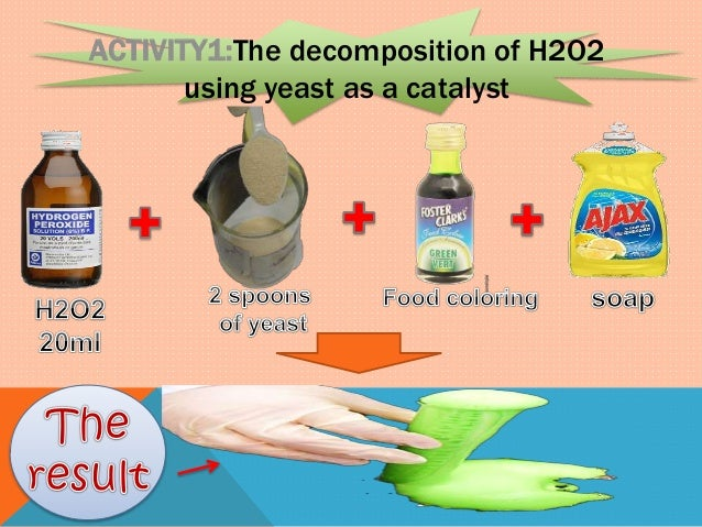 decomposition of h2so3