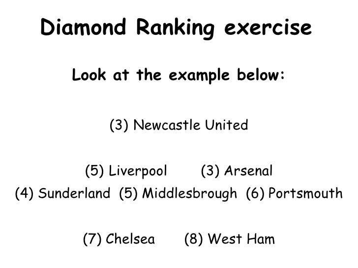 Diamond Ranking exercise <ul><li>Look at the example below: </li></ul><ul><li>Newcastle United </li></ul><ul><li>Liverpool...