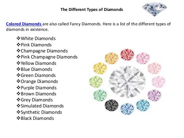 DIAMONDS:HEARTS ON FIRE....The ultimate in luxury and style!!!!