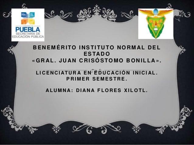 BENEMÉRITO INSTITUTO NORMAL DEL  ESTADO  «GRAL. JUAN CRISÓSTOMO BONILLA» .  L ICENCIATURA EN EDUCACIÓN INICIAL .  PRIMER S...