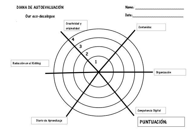 . Contenidos Creatividad y originalidad Organización Diario de Aprendizaje Redacción en el Kidblog Competencia Digital 1 2...