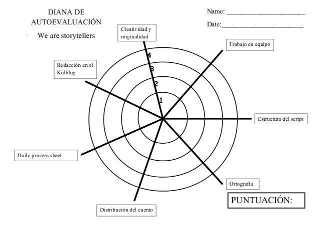 . Trabajo en equipo Creatividad y originalidad Estructura del script Distribución del cuento Daily process sheet Ortografí...