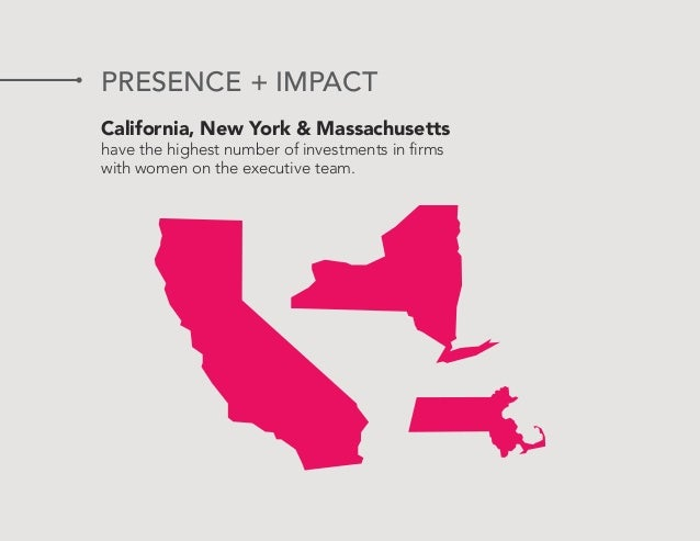 PRESENCE + IMPACT California, New York & Massachusetts have the highest number of investments in firms with women on the e...