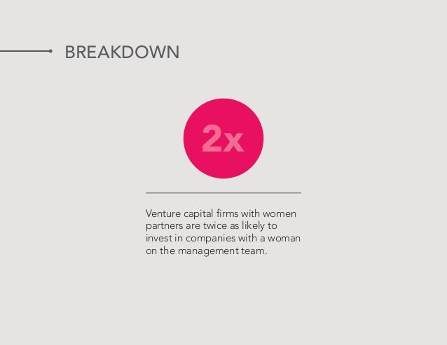 BREAKDOWN Venture capital firms with women partners are twice as likely to invest in companies with a woman on the managem...