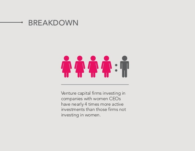 BREAKDOWN Venture capital firms investing in companies with women CEOs have nearly 4 times more active investments than th...