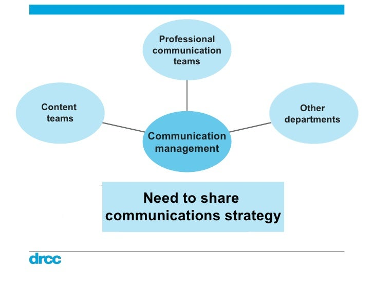 How content strategy supports communications strategy by Diana Railt – Communication Strategy