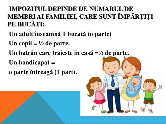 Familia in franceza