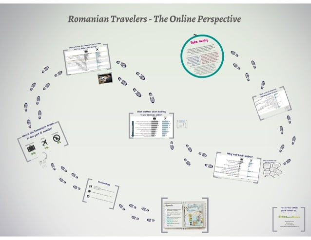 Romanian Travelers - The Online Perspective