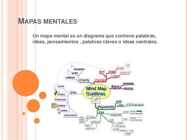 MAPAS MENTALES  Un mapa mental es un diagrama que contiene palabras,  ideas, pensamientos , palabras claves o ideas centra...
