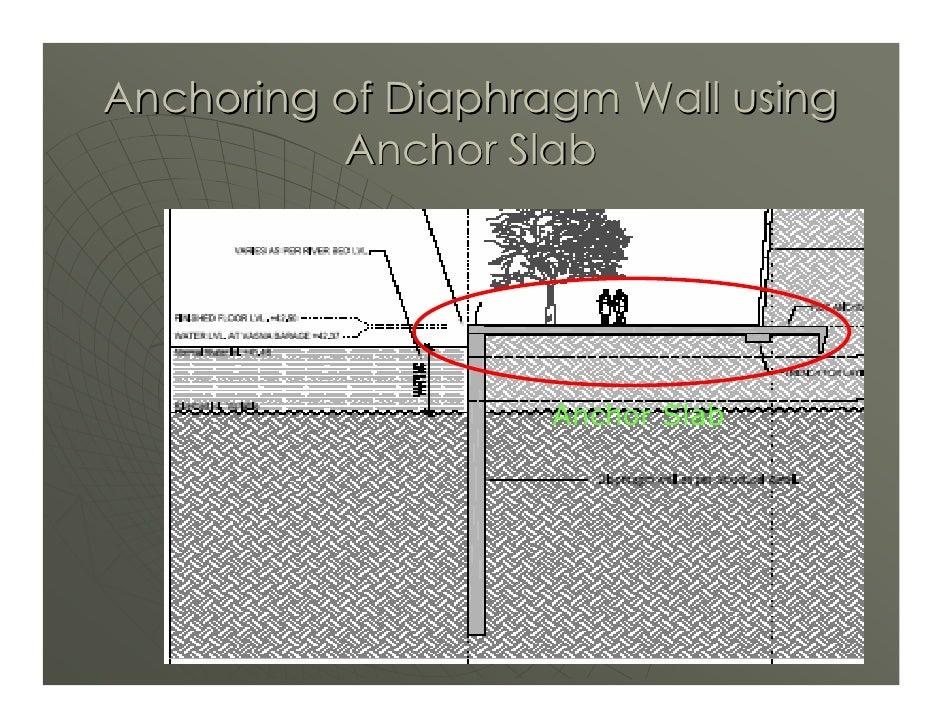 Anchoring of Diaphragm Wall using           Anchor Slab                         Anchor Slab                               ...
