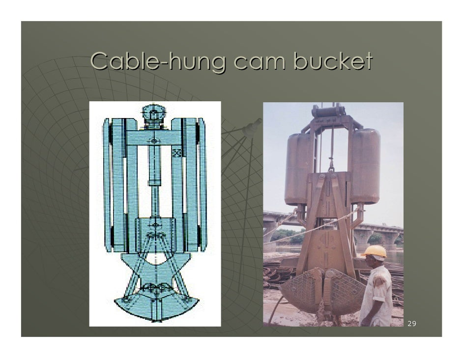 Cable-hung cam bucket                             29
