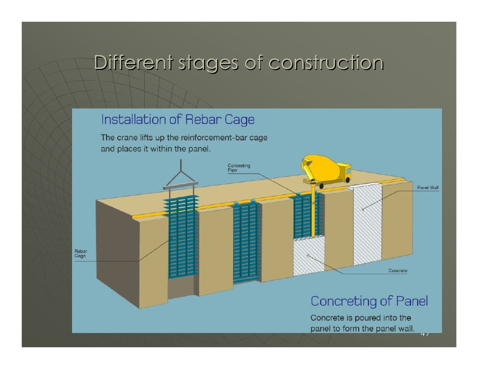 Different stages of construction                                        47
