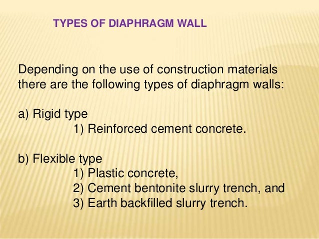 Depending on the function the following kinds of diaphragm walls are used: 1) Structural walls 2) Load Bearing Elements 3)...