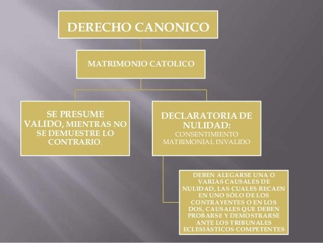 Efectos Del Matrimonio Catolico : Nulidad del matrimonio catolico conyugicidio