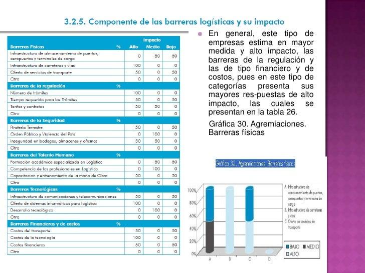 En general, este tipo de empresas estima en mayor medida y alto impacto, las barreras de la regulación y las de tipo finan...