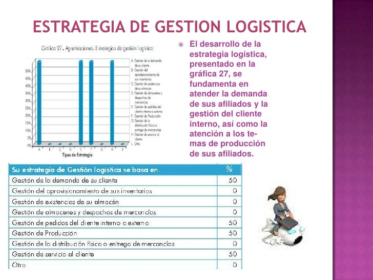 ESTRATEGIA DE GESTION LOGISTICA<br />El desarrollo de la estrategia logística, presentado en la gráfica 27, se fundamenta ...