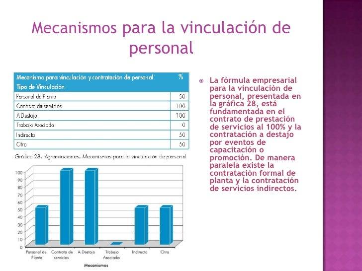 Mecanismos para la vinculación de personal<br />La fórmula empresarial para la vinculación de personal, presentada en la g...