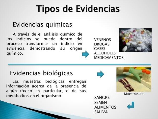 Tipos de medicamentos y su funcion