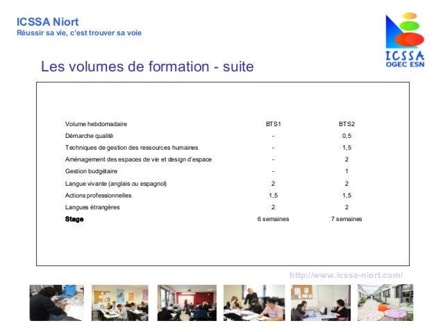 ICSSA NiortRéussir sa vie, c'est trouver sa voie       Les volumes de formation - suite              Volume hebdomadaire  ...