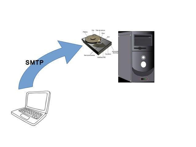 Diapo courrier électronique Slide 1