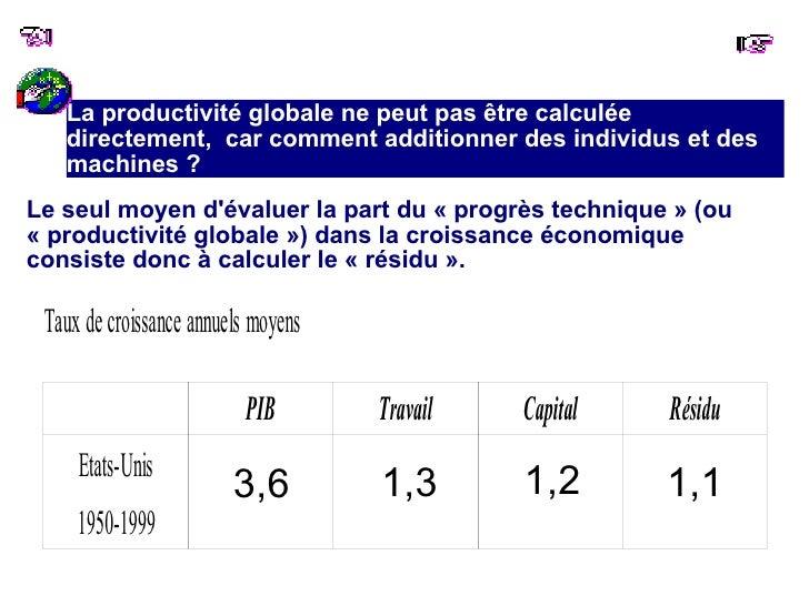 formule calcul productivite