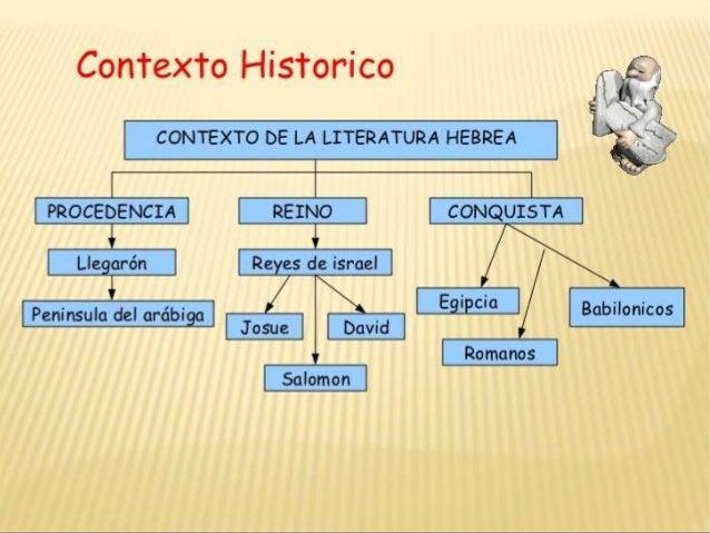 ORGANIZACIÓN POLÍTICA:En el siglo XII a.C. los hebreos tuvieron enfrentamientoscon los Cananeos.o Las diez tribus del nort...