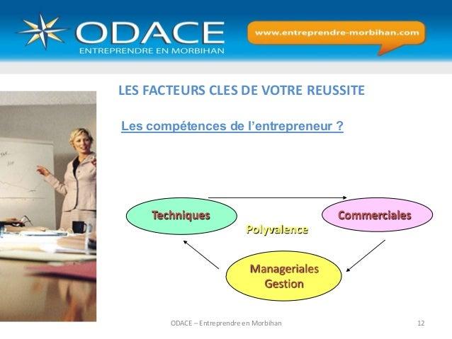 ODACE – Entreprendre en Morbihan 12 Les compétences de l'entrepreneur ? Manageriales Gestion CommercialesTechniques Polyva...