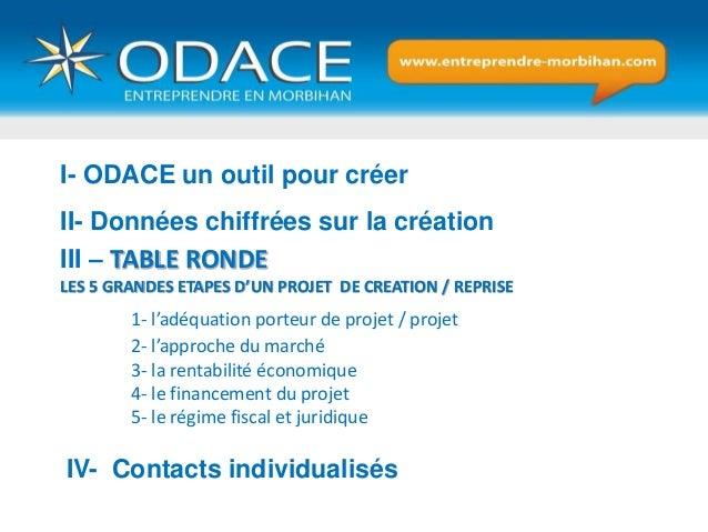 I- ODACE un outil pour créer II- Données chiffrées sur la création III – TABLE RONDE LES 5 GRANDES ETAPES D'UN PROJET DE C...