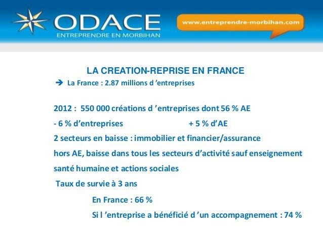 2012 : 550 000 créations d 'entreprises dont 56 % AE - 6 % d'entreprises + 5 % d'AE 2 secteurs en baisse : immobilier et f...